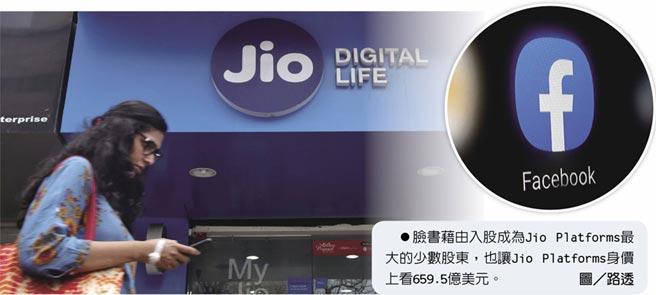 臉書藉由入股成為Jio Platforms最大的少數股東,也讓Jio Platforms身價上看659.5億美元。圖/路透