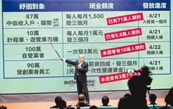 奔騰思潮:陳述恩》從經濟部的酷碰券計畫看「數位代溝」