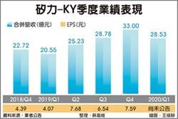 5G夯 矽力今年拚賺三個股本