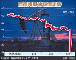 負油價亂市 聚焦高品質股債