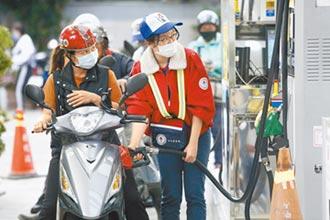 下周油價95無鉛可望大降1元 20.5年新低