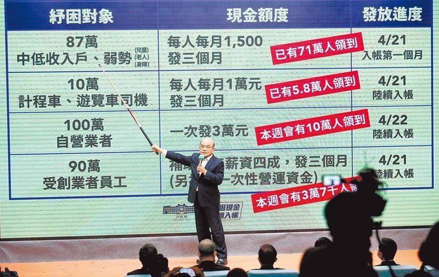 行政院長蘇貞昌親自說明紓困方案,但對於我方贈與越南的口罩遭轉送,他說,有些國家如果已經足夠,政府就會斟酌以後的作為,未來都會有所調整。(黃世麒攝)