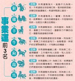 12生肖本周運勢 0426~0502