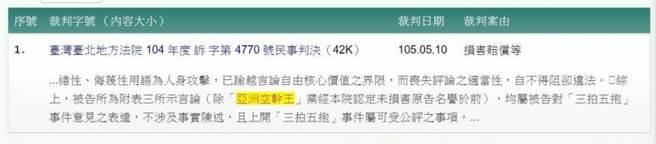 判決書載明「亞洲空幹王」並未損害羅志祥名譽。(圖/司法院網站)