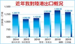 對陸出口 傳須改註中國‧台灣