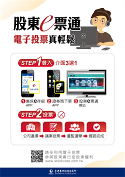 《台北股市》股東會助防疫 集保秀電子投票3管道