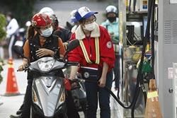 油價恐引發通縮 振興不能慢半拍