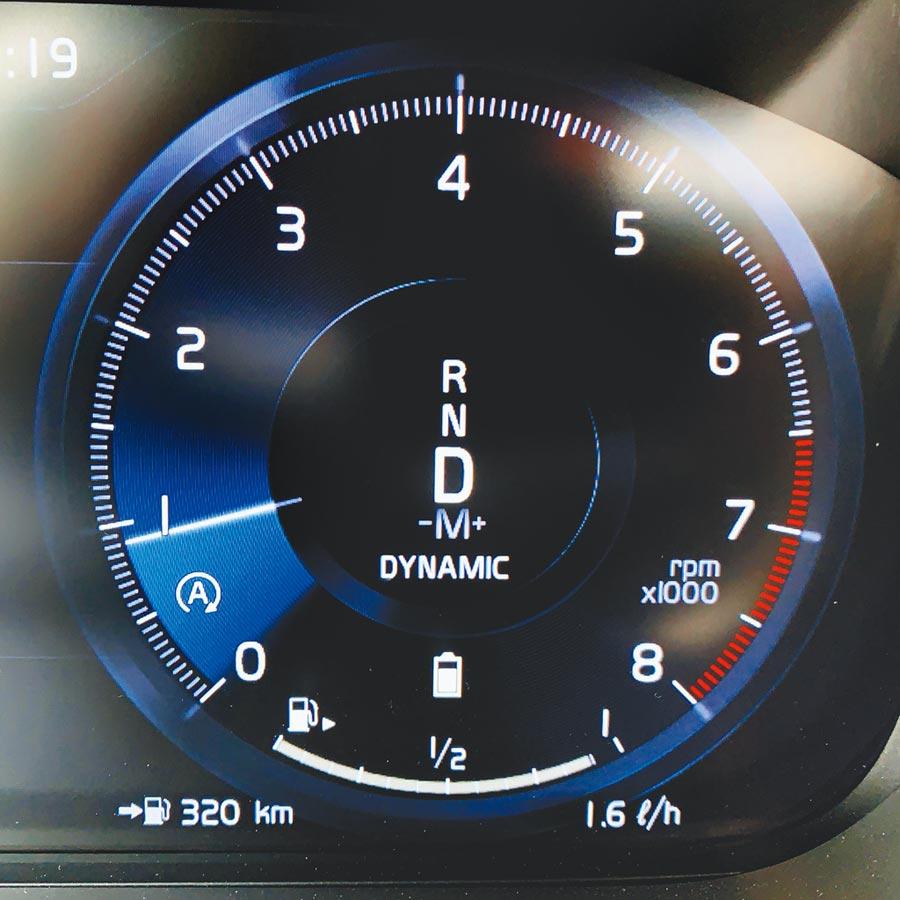 怠速熄火系統未作動時,A符號會顯示為白色,目前D檔,引擎轉速約900rpm,瞬時油耗為1.6 l/h。(陳大任攝)