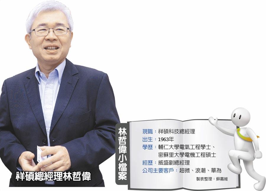 祥碩總經理林哲偉迎戰低潮航向新藍海- 企業經營- 工商時報