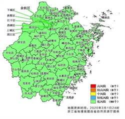 浙江省疫情調為二級 全省均為綠色低風險