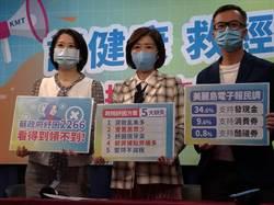 國民黨批紓困2266 官員現場蒐證回報