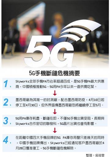 驚險 5G手機斷鏈危機解除