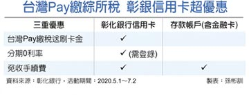 5月1日至7月2日 彰銀台灣Pay 繳綜所稅享優惠