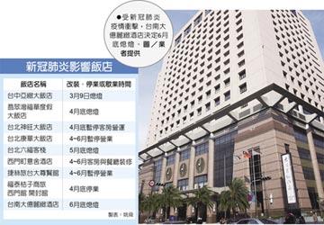 台南大億麗緻酒店 6月30日熄燈