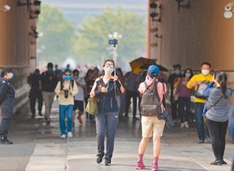 疫後最想去的城市 武漢第一北京第二