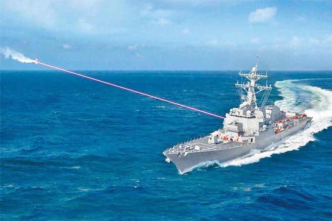 洛克希德‧馬丁公司開發的HELIOS雷射系統示意圖。(取自洛克希德馬丁公司官網)