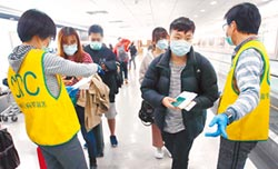 疫情6月減緩 邊境可能解封