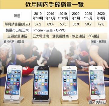 國內手機銷量 恐一路下滑