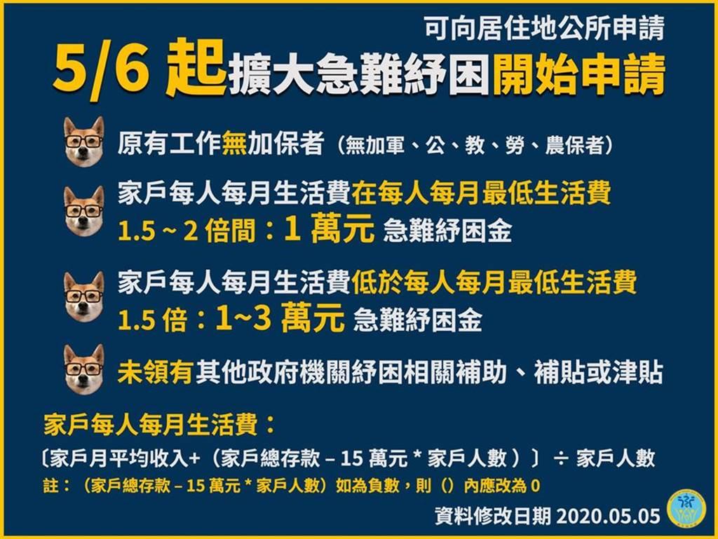 衛福部公布擴大急難紓困方案。(圖/衛福部)