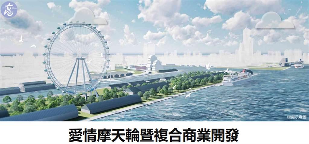 愛情摩天輪建設成完成後,模擬示意圖。(圖/高雄市經發局提供)
