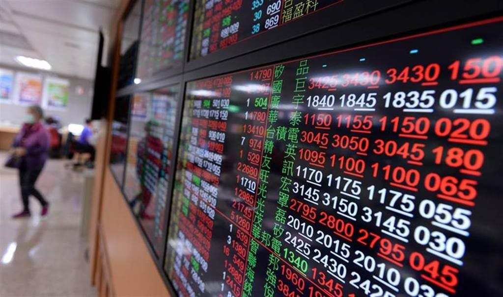 分析師認為,台股季線未跌破,明天上漲率頗高。(資料照)