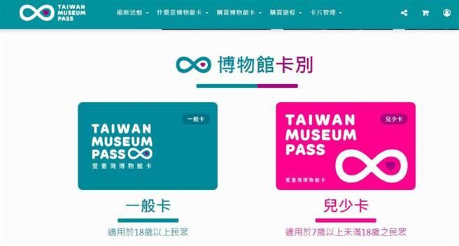 愛台灣博物館卡。(圖/摘自museumpass.welcometw.com)