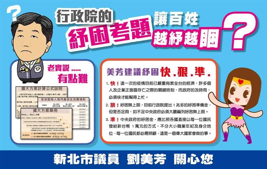 新北市議員劉美芳建議紓困要快、狠、準。(劉美芳辦公室提供)