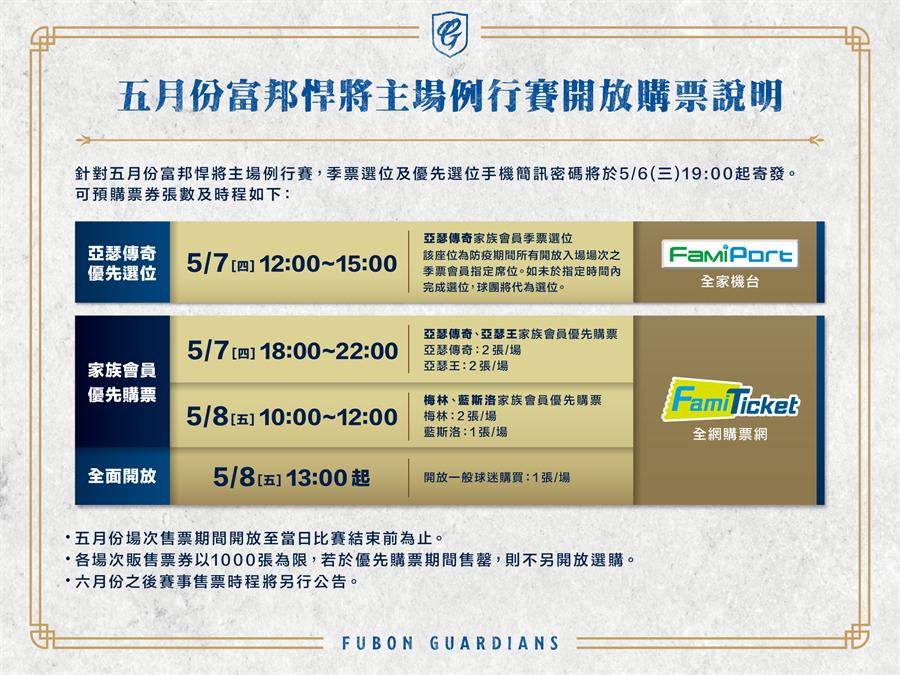 五月份富邦悍將主場例行賽開放購票說明。(富邦悍將提供)