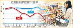 4月物價-0.97% 近十年最大跌幅