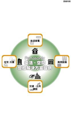 Panasonic 秀樂活空間解決方案