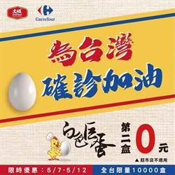 歡慶0確診!家樂福推雞蛋第二盒0元
