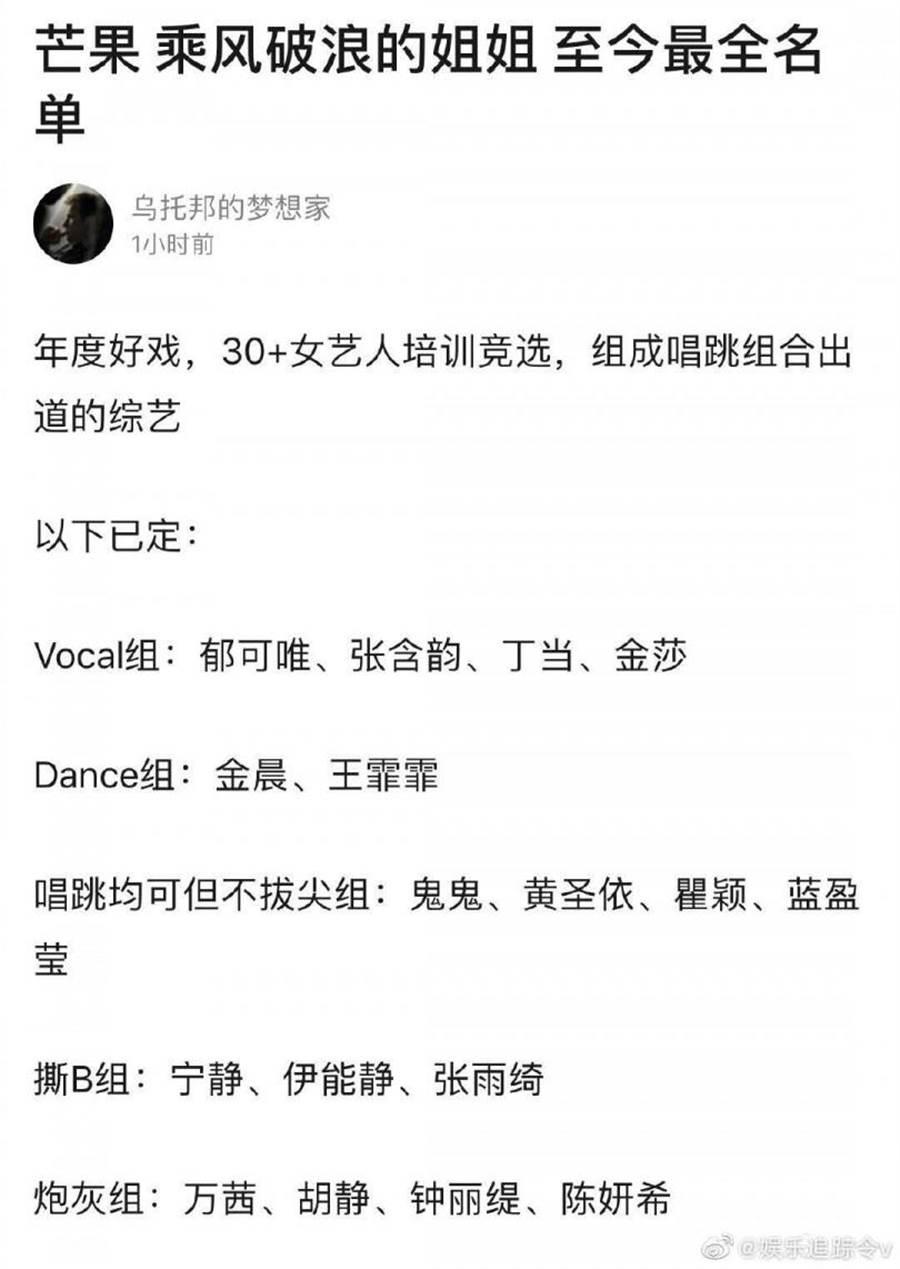 日前傳出陳妍希將加入《乘風破浪的姐姐們》節目,卻被網友看衰將變成炮灰。(圖/翻攝自微博)