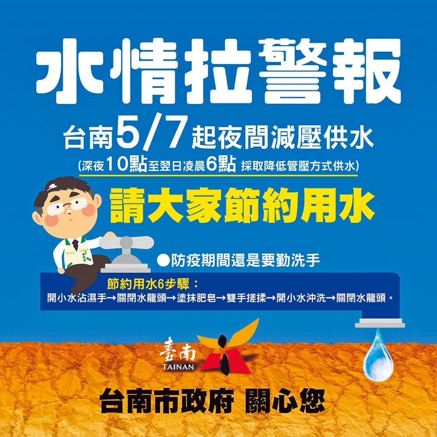 台南市政府啟動節水計畫,呼籲大家共同面對新難關,以實際行動來節水。(台南市政府提供/曹婷婷台南傳真)