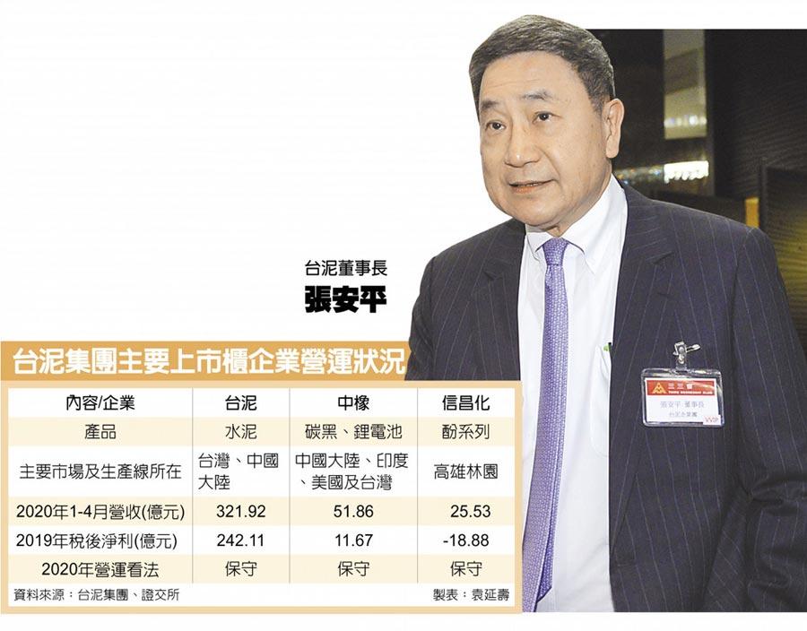 台泥集團主要上市櫃企業營運狀況  台泥董事長張安平