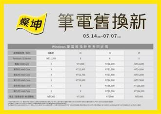 燦坤推筆電舊換新 環保價最高現折1.4萬