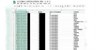 淡水運動中心疑遭駭客入侵 使用者個資遭全公開