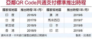 楊金龍三招 強化行動支付資安