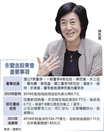 首位民營金控女董座 陳思寬接掌永豐金