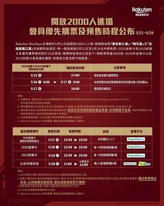 中職》桃猿公布進場資訊 18日起會員優先購票