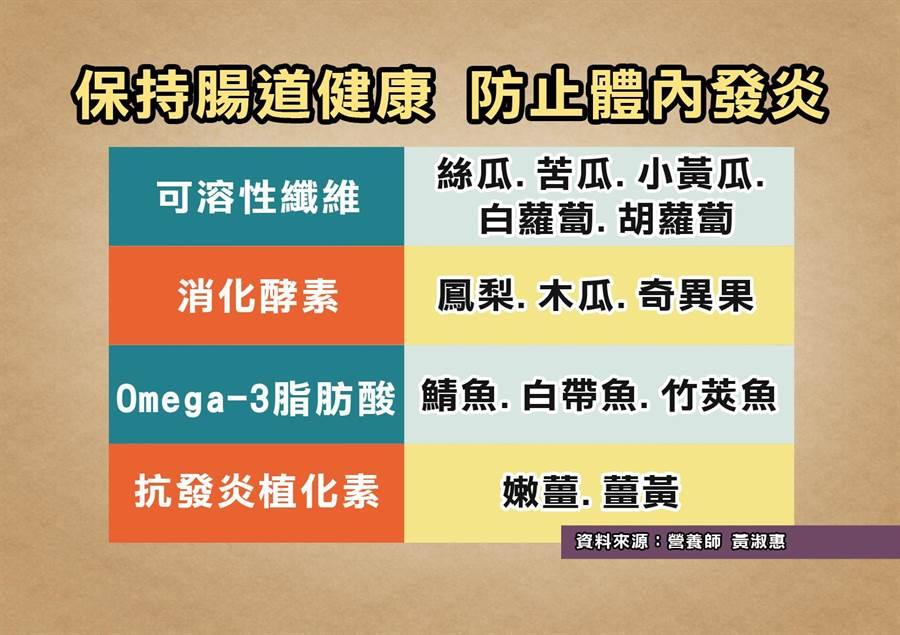 《健康2.0》醫師提醒吃對食物保持腸道健康。(TVBS提供)