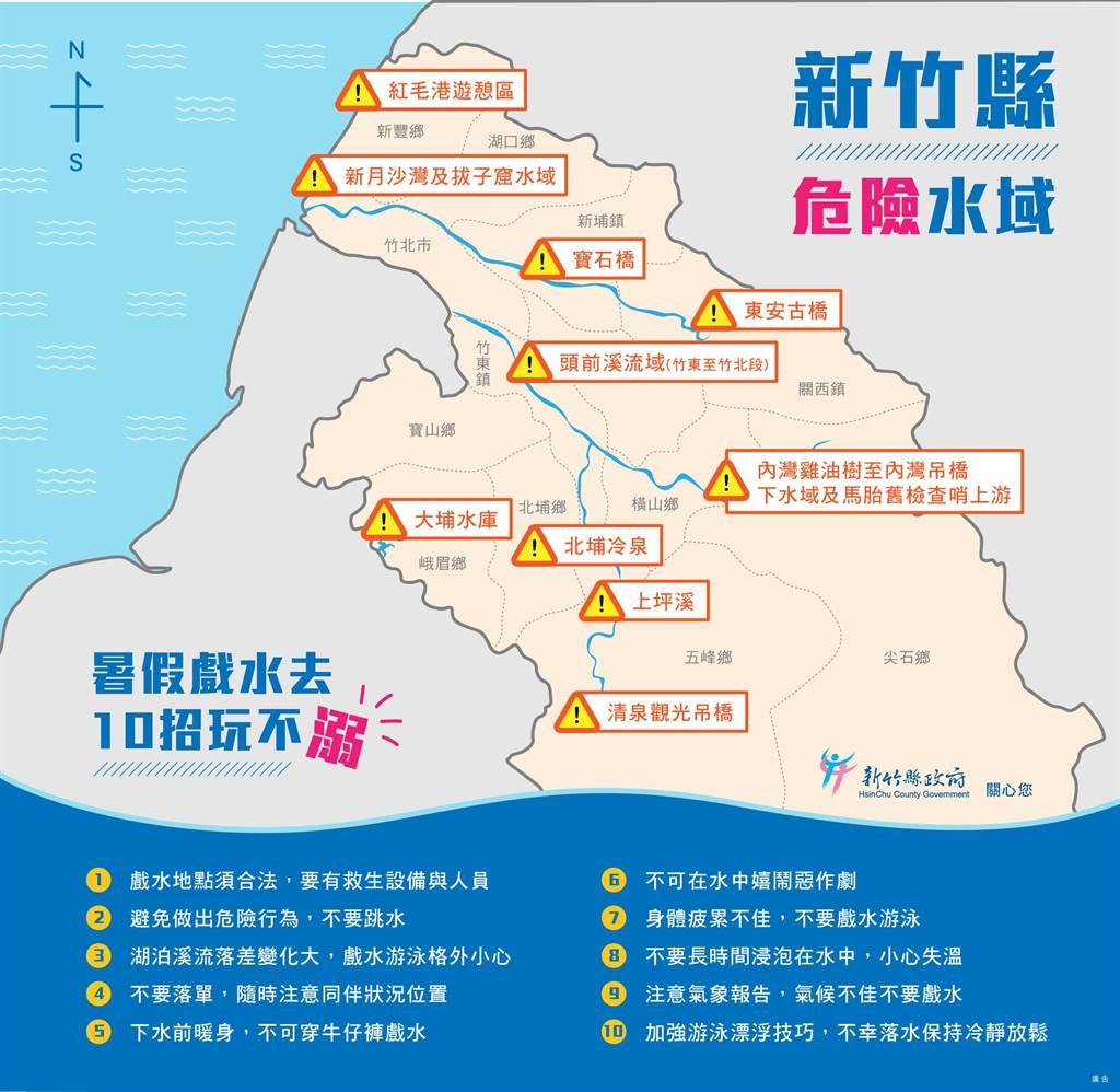 新竹縣政府近日公告13處危險水域,請民眾留意自身安全。(縣府提供/莊旻靜新竹傳真)