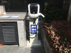 中市補助公寓大廈設充電站每站最高5萬元 10月15日截止要把握良機