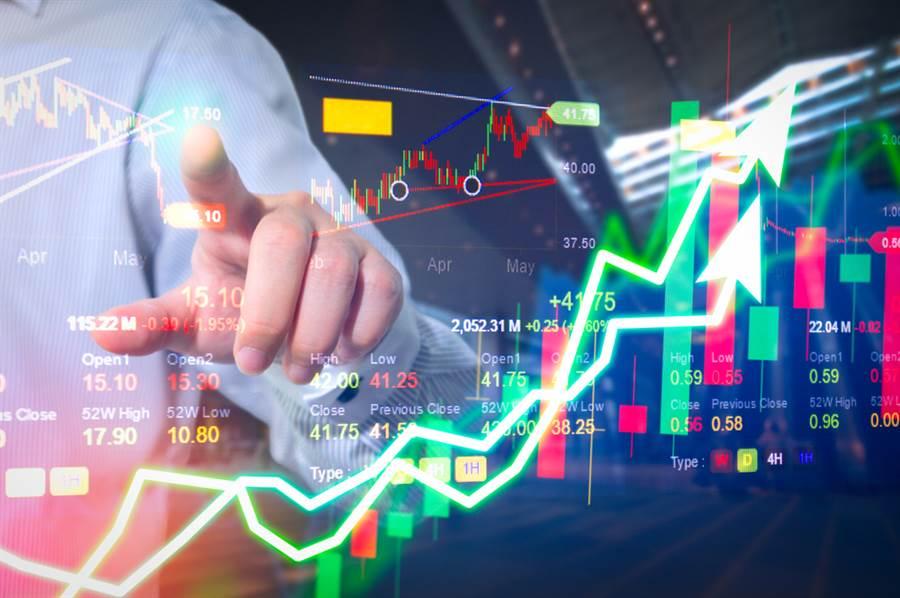 前瞻未來一周國內外財經焦點 全球經濟不漏接(圖/Shutterstock)