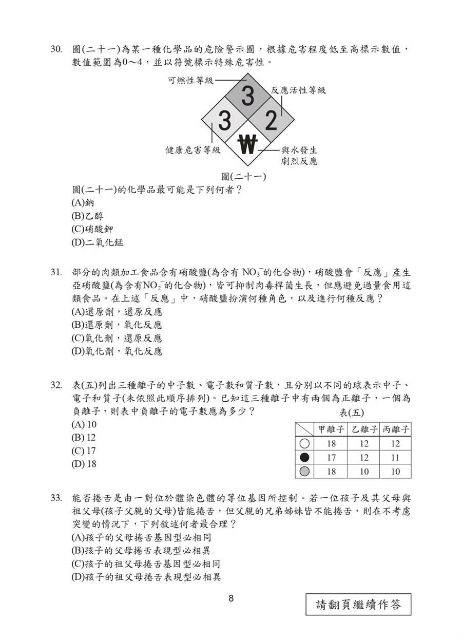 109國中會考自然科試題一覽(八)/國中教育會考推動工作委員會 提供