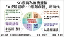 後疫時代 加快5G投資潮成形