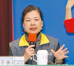 王美花:ECFA無終止訊息 經濟部將提說帖釐清