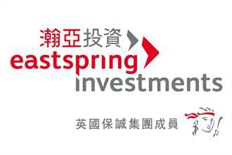 《基金》瀚亞2030目標日期收益優化多重資產基金 准募