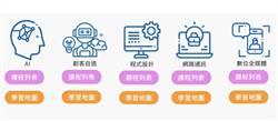 中華電信攜手資策會 重磅推出暑期科學營