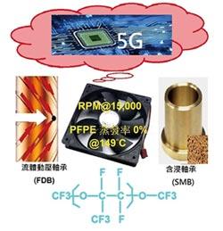 緯登代理潤滑油品 有助產品效能維護