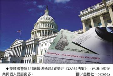 專家傳真-美國紓困措施成效與消費信貸市場觀察